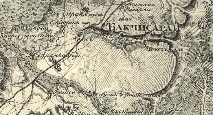 Obrazec_Krym_1917