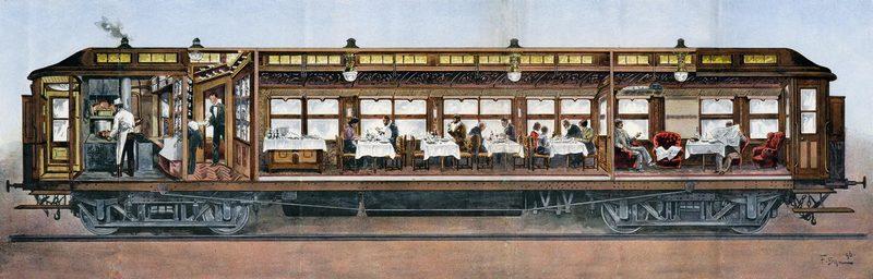 Вагон-ресторан в разрезе, 1896 год