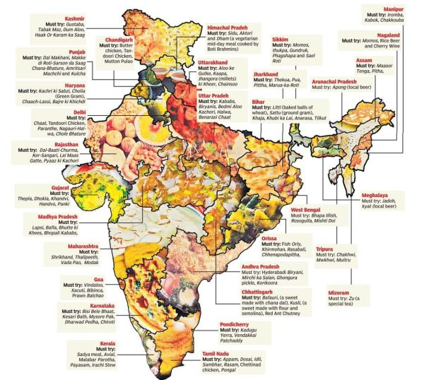 Food_map_of_India-300x269@2x