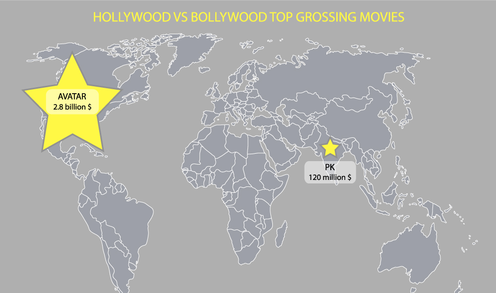 Maps-of-India-bollywood-vs-hollywood